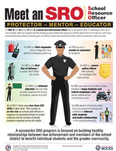 SRO info graphic details